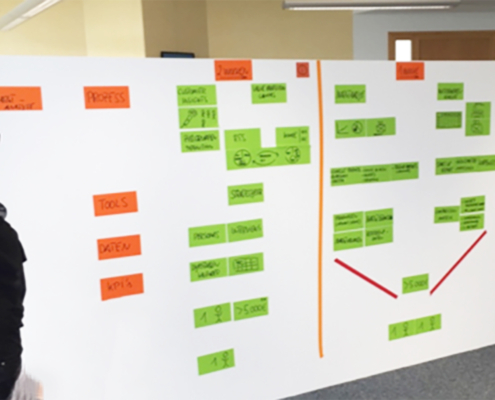 Agiles Marketing einführen